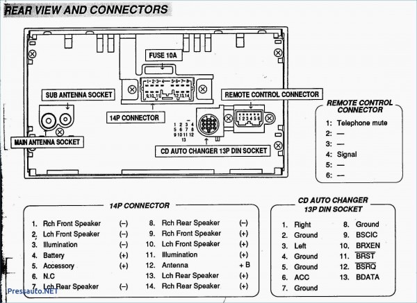 Vw Golf Wiring Diagram Mk5