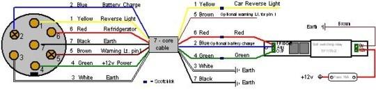 Caravan Towing Socket Wiring Diagram