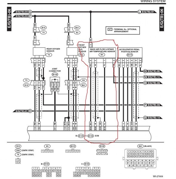 Wiring Diagram Subaru Impreza Radio Adorable At Subaru Wiring Diagrams