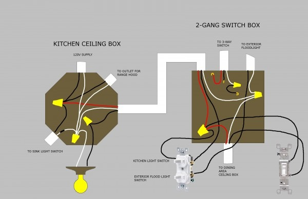 Wiring Diagram Switch To Light Fixture