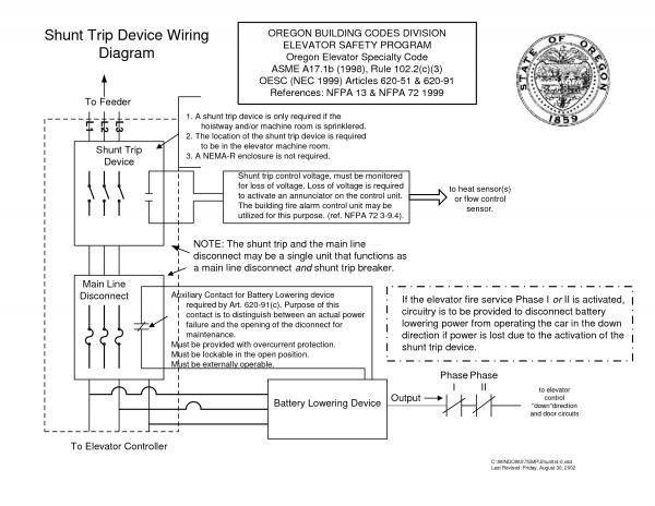 Shunt Trip Diagram