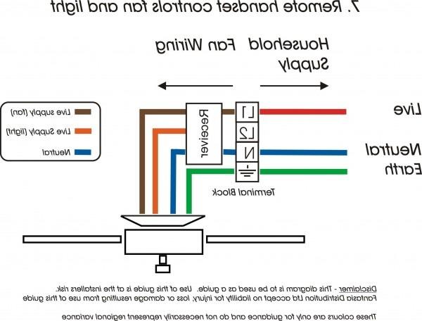 Hpm Wiring Diagram