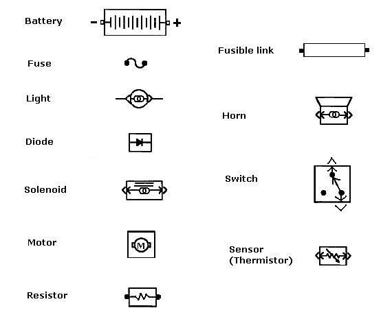Electric Motor Wiring Diagram Symbols