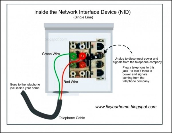Wonderful Telephone Junction Box Wiring Diagram Basic Home Library