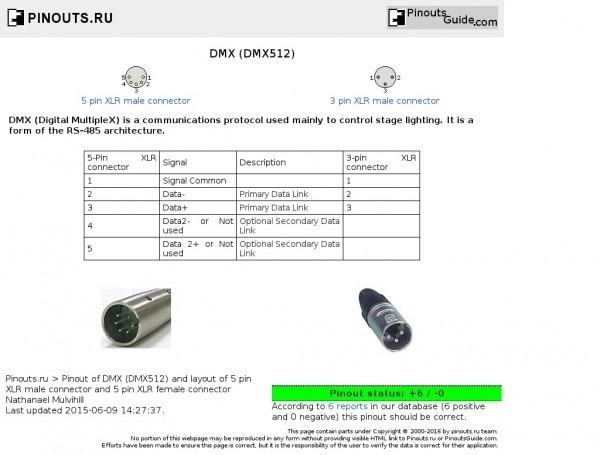 Dmx To Rj45 Wiring Diagram