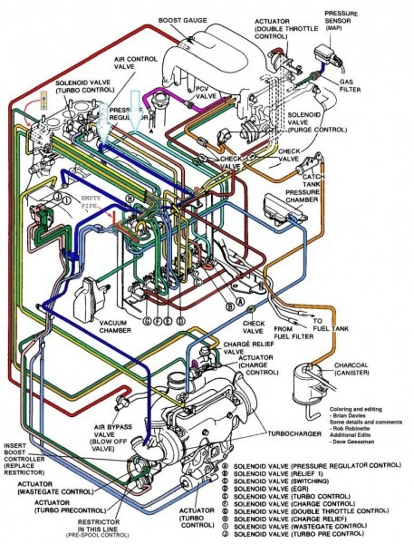 Rx8 Vacuum Diagram