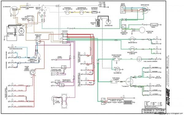 Mg Mgb Wiring Schematic