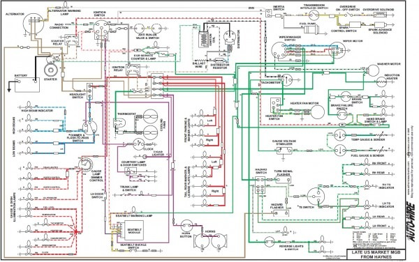 Mgb Wiring Diagram from www.tankbig.com