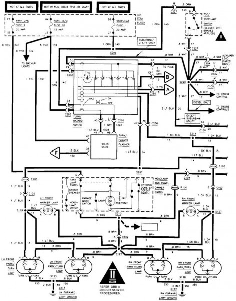 1996 Chevy Blazer Wiring Diagram Tail Lights