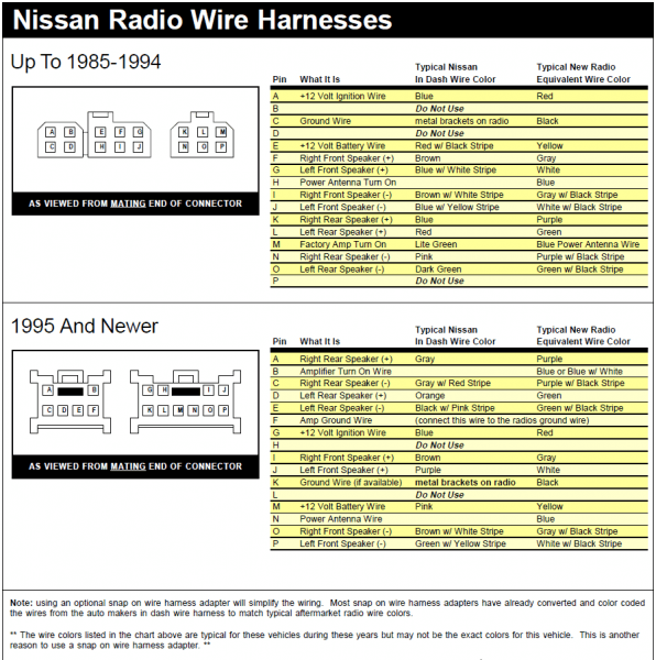 1999 Nissan Altima Radio Wiring Diagram