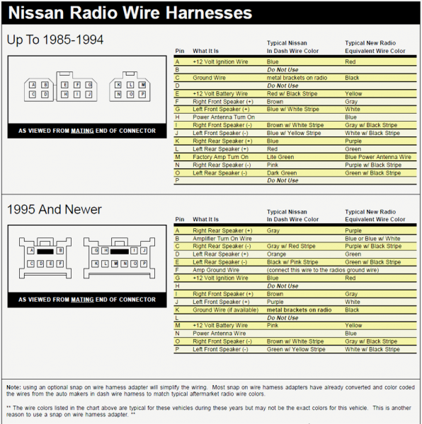 1995 Nissan Quest Radio Wiring Diagram