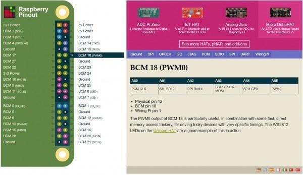 Interactive Raspberry Pi B+   2 B   3 B Pin Out (printable