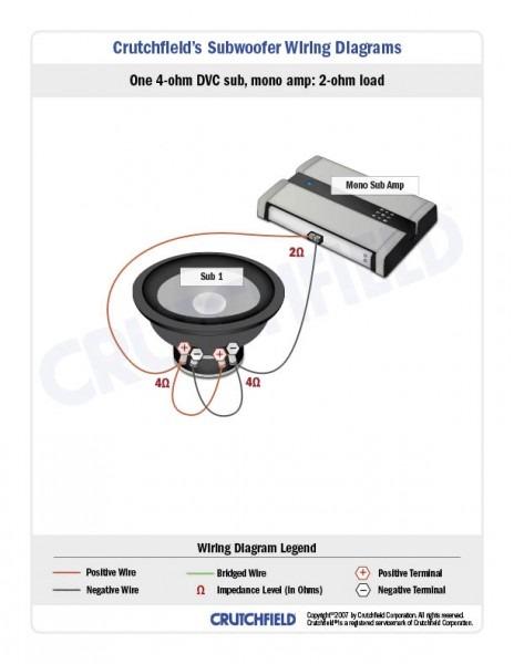 Dual 4 Ohm Sub Wiring