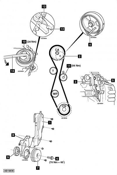 2000 Ford Focus Serpentine Belt Diagram – Simple Wiring Diagram