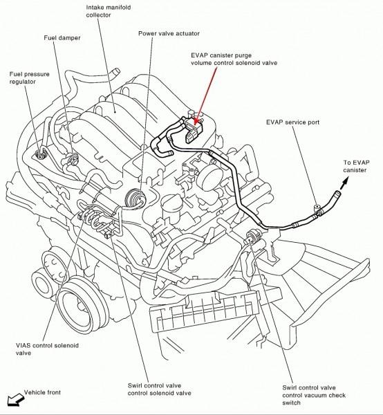 2002 Nissan Pathfinder Engine Diagram Nissan Pathfinder Engine