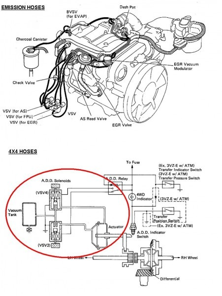 Toyota Motor Diagram