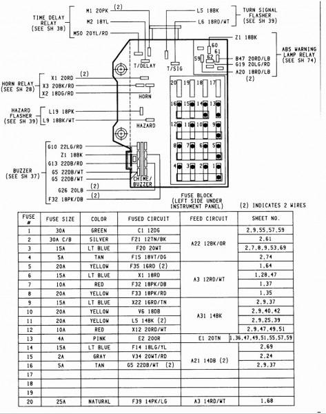 2010 Dodge Caliber Fuse Box Diagram - gerd-will.de 07 Caliber Fuse Box Diagram gerd-will.de