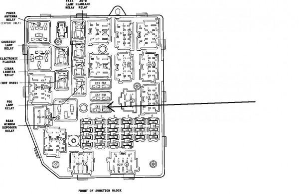 1996 Jeep Grand Cherokee Fuse Box Diagram