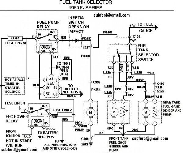 1989 Ford F250 Wiring Diagram