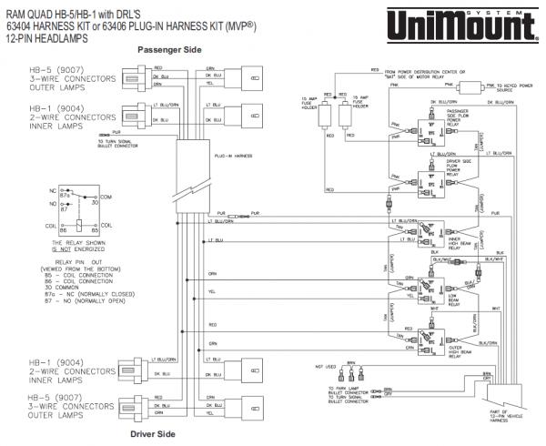 [SCHEMATICS_4JK]  Fisher Plow Wiring Diagram 99 Dodge - Wiring Diagrams   Chevy 1500 Western Unimount Wiring Diagram      fur.walk.lesvignoblesguimberteau.fr