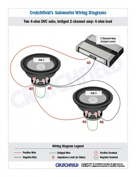 2 Channel Amp Wiring Diagram