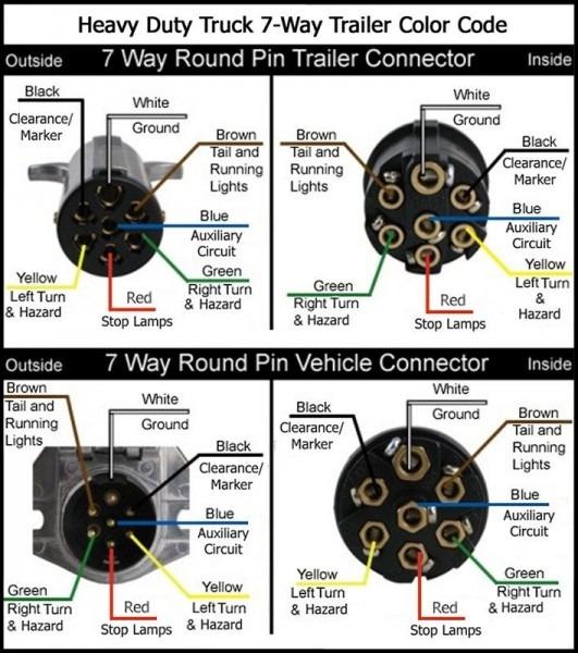 Truck Trailer Plug Wiring