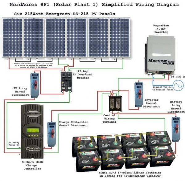 Solar Panel Wire Diagram