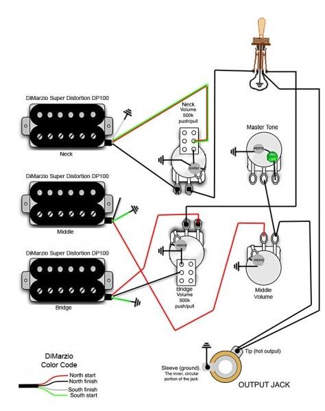 3 Humbucker Wiring
