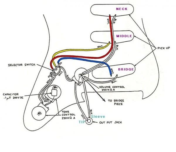 Fender Squier Strat Wiring Diagram
