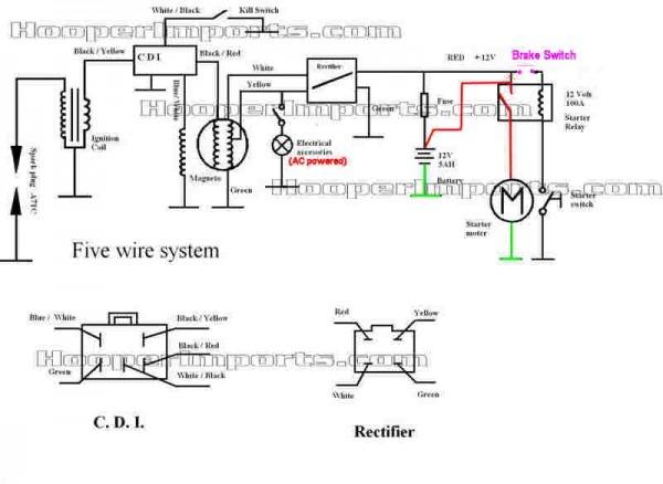 Panther Atv Wiring Diagram