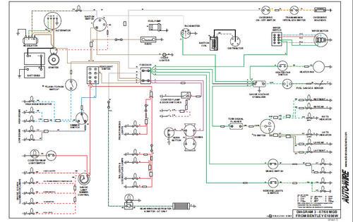 Mgb Fuse Diagram