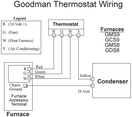 Thermostat Wiring Diagram Wiring Diagram Honeywell Thermostat The