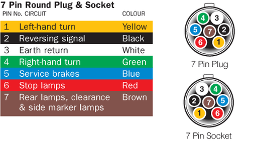 5 Round Wire Diagram