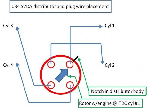 Spark Plug Wiring Diagram Vw