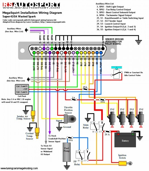 2017 Dodge Ram Wiring Diagram