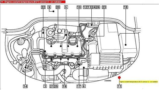 2001 Vw Golf Engine Diagram