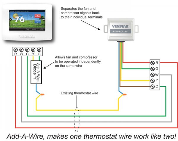 Thermostat Wiring Diagram Color