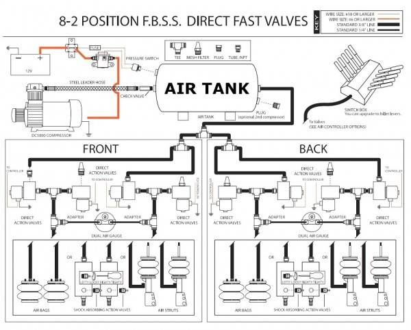 air ride switch box wiring diagram