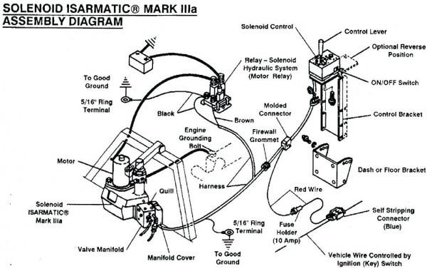 Western Plow Wiring Schematic