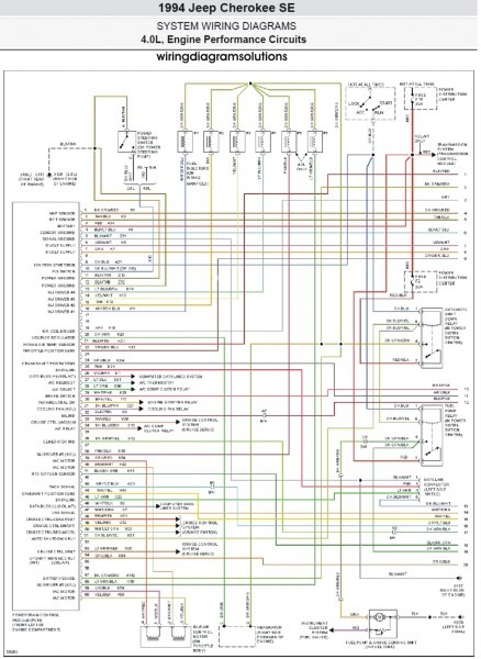 Jeep Wrangler Stereo Wiring Diagram from www.tankbig.com