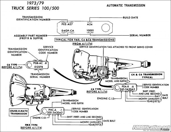 Ford C6 Transmission Troubleshooting