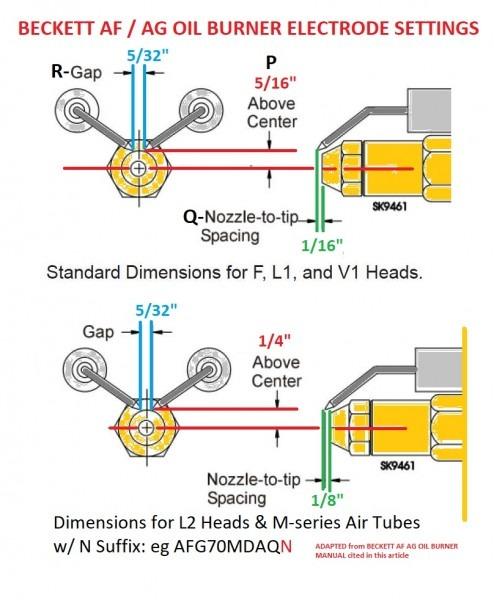 Oil Burner Electrode Assembly  Inspection, Cleaning, Adjustment
