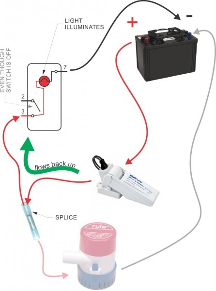 How To Wire A Bilge Pump