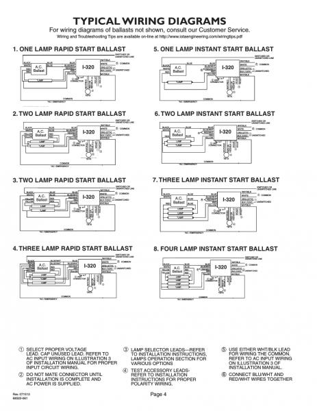 Bodine Emergency Ballast Wiring Diagram 5b07b7da7df79 For Bodine