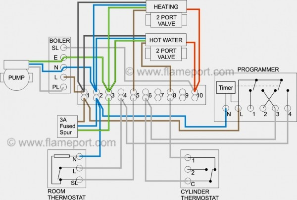 Boiler Wiring Diagram S Plan Central Heating System