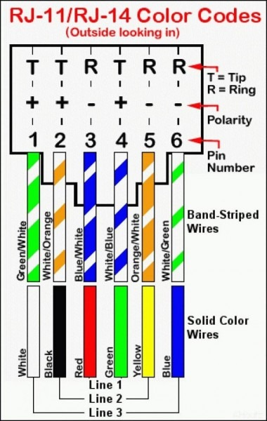 Rj11 Wire Diagram