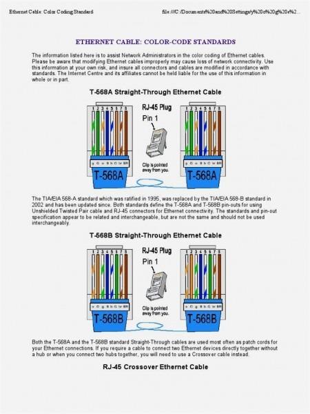 diagram ethernet color code cat5 wiring diagram full