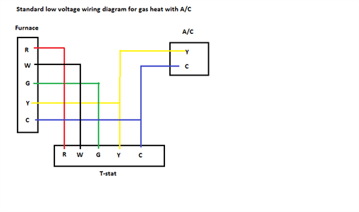 Basic Wiring For Gas Furnace