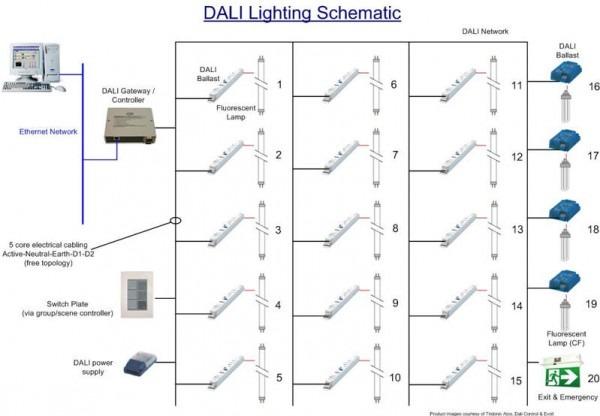 Dali Wiring Diagram