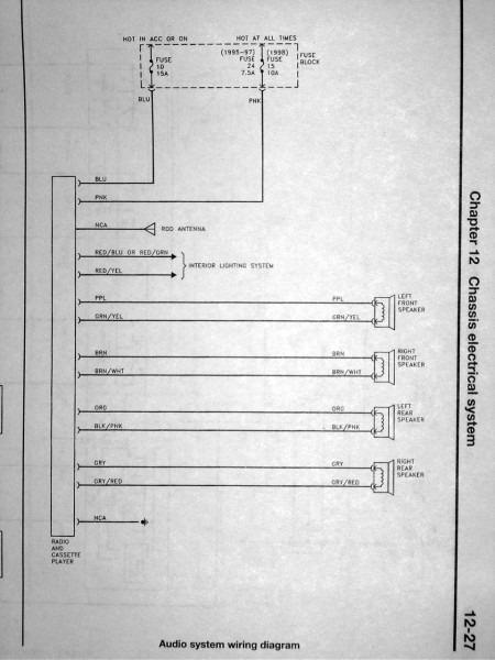 1999 Nissan Frontier Radio Wiring Diagram from www.tankbig.com